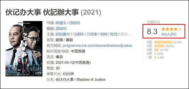 Phim giải nghệ TVB của Âu Dương Chấn Hoa rớt đài vì lừa dối khán giả, PR quá lố sao nữ Hoàn Châu Cách Cách? - Ảnh 1.