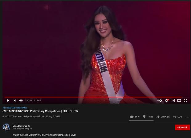 Miss Universe đang là tâm điểm chú ý của cả thế giới, video đêm thi Bán kết lọt top Trending YouTube, hút 4,3 triệu lượt xem - Ảnh 5.