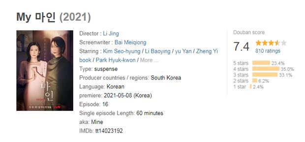 Phim của tân binh Baeksang đá bật Song Joong Ki lẫn Lee Seung Gi, ẵm điểm cao nhất đầu năm 2021! - Ảnh 10.