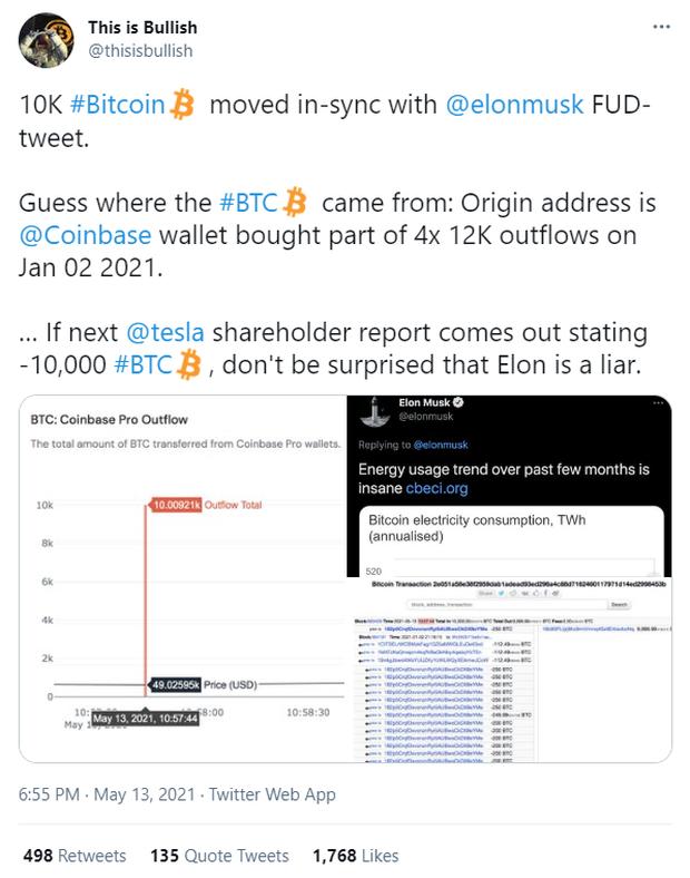 Người dùng Twitter phát hiện ra Elon Musk mua vào 10 nghìn Bitcoin ngay lúc ra tweet dìm giá - Ảnh 1.