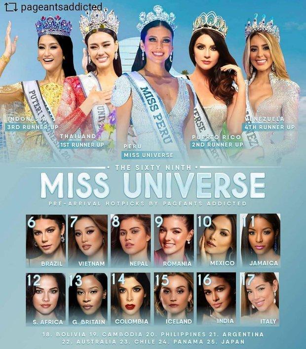 Khánh Vân bất ngờ bứt phá lọt top BXH trước thềm chinh chiến Miss Universe 2020, vị trí còn rất đáng kỳ vọng! - Ảnh 2.