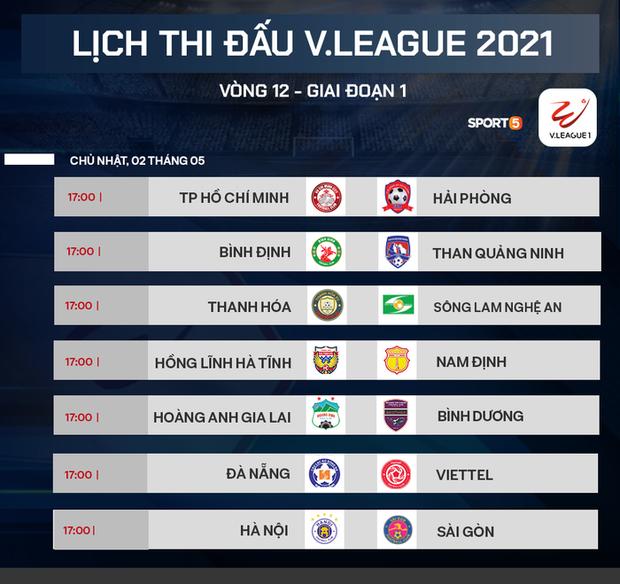 Không chỉ có Hà Nội FC, HAGL còn gặp dớp khó phá trước Bình Dương  - Ảnh 2.