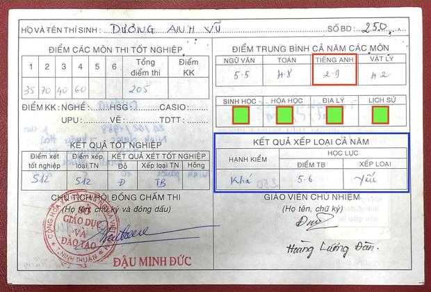 Kỷ lục gia trí nhớ Dương Anh Vũ đăng bảng điểm lẹt đẹt thời đi học: Thật ra tôi dốt đều các môn, nhưng tiếng Anh là dốt nhất - Ảnh 2.