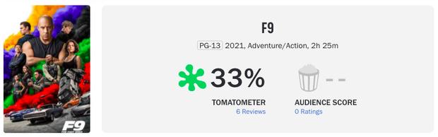 Fast & Furious 9 bị chê thậm tệ mà vẫn hiên ngang hốt bạc, doanh thu ở Trung Quốc nhìn mà choáng! - Ảnh 3.