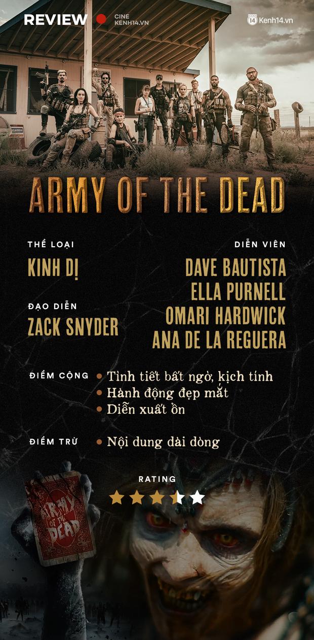 Army Of The Dead: Bom tấn zombie máu me, lê thê và phi lý của Zack Snyder - Ảnh 14.