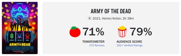 Bom tấn kinh dị 18+ Army of the Dead làm netizen náo loạn ngay khi chiếu: Phim zombie sáng tạo nhất 10 năm trở lại đây rồi! - Ảnh 10.