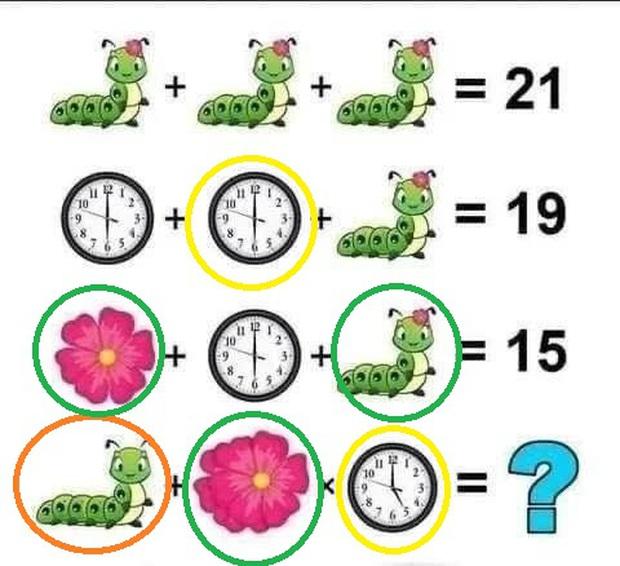 Bài Toán thi vào lớp mầm non năng khiếu lắt léo đến nỗi người lớn cũng xin thua, đọc đáp án đúng là 1 cú lừa - Ảnh 2.