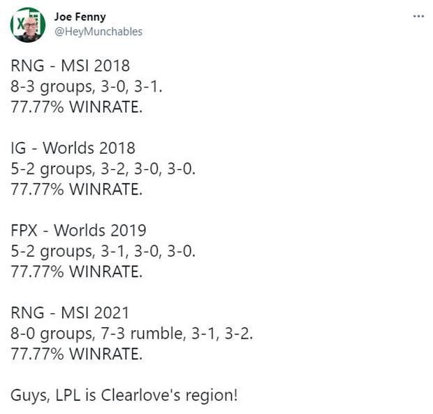Những thống kê thú vị đằng sau chức vô địch MSI 2021 của RNG: Người Trung Quốc thống trị tuyệt đối - Ảnh 3.