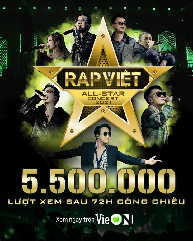 Từ HLV đến thí sinh đều cháy hết mình, Rap Việt All-Star Concert lập luôn thành tích công chiếu đầy ấn tượng - Ảnh 1.