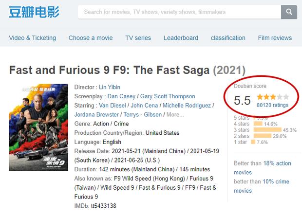 Fast & Furious 9 phá kỷ lục bán vé, nhưng điểm gây bất ngờ lại là nhận xét của khán giả Trung Quốc - Ảnh 2.