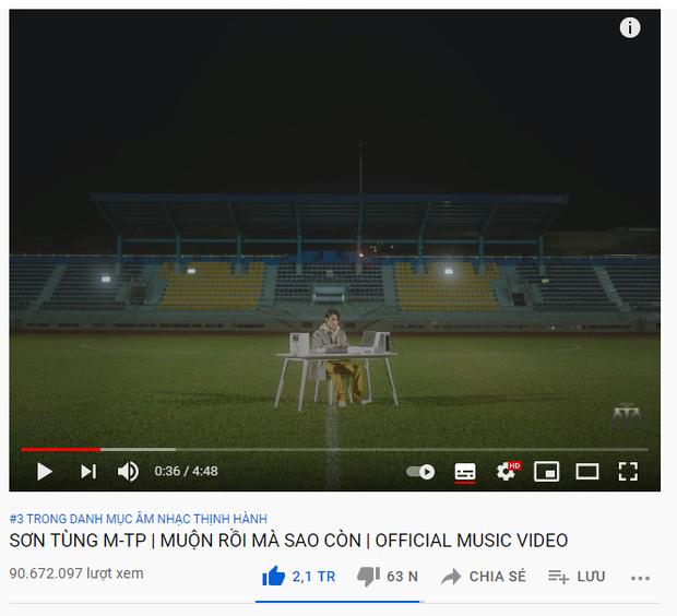 Kênh YouTube của Sơn Tùng M-TP âm thầm cán mốc 2 tỉ view, lại chuẩn bị có nút kim cương đến nơi! - Ảnh 4.