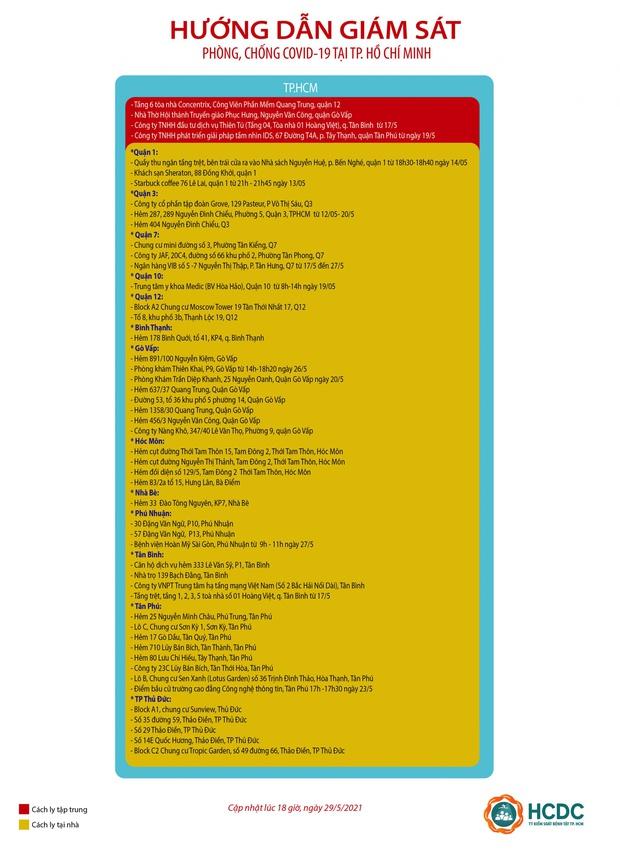 4 chuỗi lây nhiễm với 107 ca bệnh, TP.HCM hướng dẫn cách ly cụ thể người đến từ 50 điểm dưới đây - Ảnh 1.