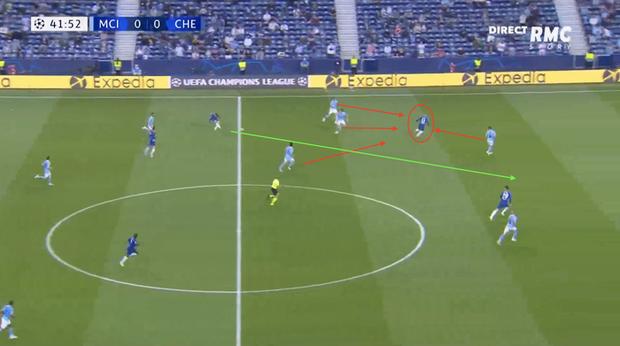 Phân tích: Werner di chuyển thông minh, giúp Havertz ghi bàn mở tỉ số CK Champions League - Ảnh 1.