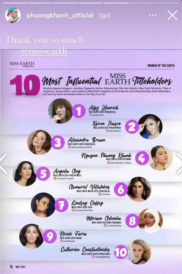 Phương Khánh lọt top 10 Hoa hậu có tầm ảnh hưởng nhất lịch sử Miss Earth, vị trí đứng mới bất ngờ! - Ảnh 2.