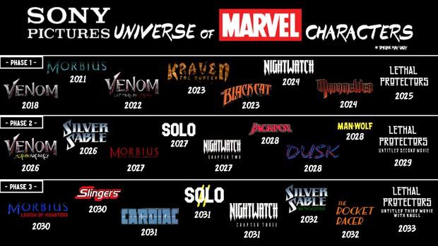 Sony khẳng định sẽ xây vũ trụ Marvel riêng, khả năng cao đòi lại Spider-Man chứ không cho chung chạ? - Ảnh 3.