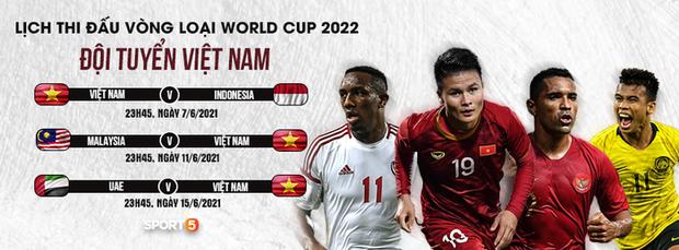 Tuyển Việt Nam công bố danh sách 35 cầu thủ chuẩn bị vòng loại World Cup 2022: Thủ môn Bùi Tiến Dũng vắng mặt - Ảnh 3.