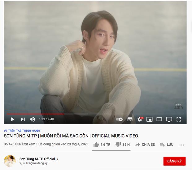 Hot: Sơn Tùng cán mốc 9 triệu subscriber YouTube, lập kỷ lục showbiz Việt - Ảnh 1.