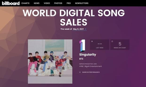 BTS lập kỷ lục lịch sử trên BXH Billboard World Albums, áp đảo BLACKPINK đầy ấn tượng - Ảnh 15.