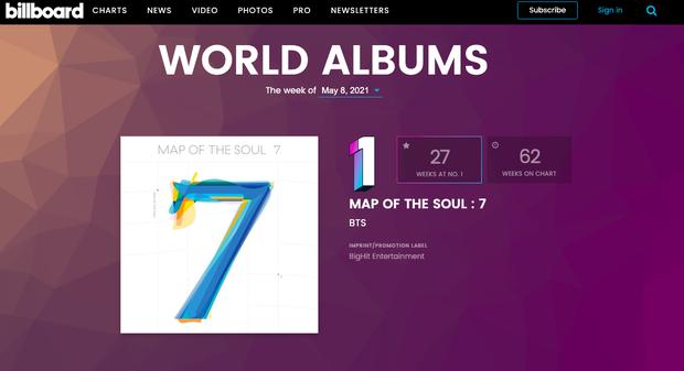 BTS lập kỷ lục lịch sử trên BXH Billboard World Albums, áp đảo BLACKPINK đầy ấn tượng - Ảnh 2.