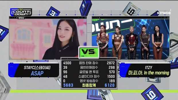 ITZY thắng cúp nhưng netizen lại trầm trồ khen nhóm nữ họ hàng xa với TWICE vì phá kỉ lục tân binh 2020 của aespa - Ảnh 1.
