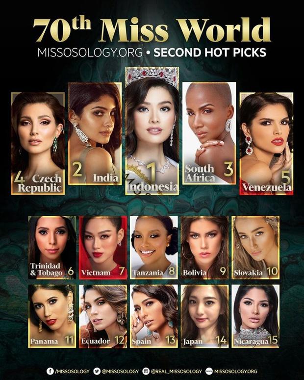 Mỹ Linh, Lương Thuỳ Linh xuất hiện trong clip khởi động Miss World 2021, Đỗ Hà chưa lên đường đã bị réo tên, còn có cả tín hiệu đáng mừng - Ảnh 9.