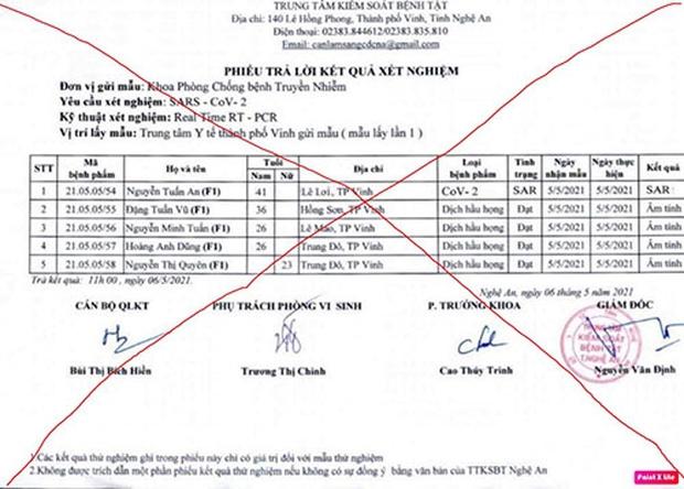 Nghệ An: Xuất hiện phiếu kết quả xét nghiệm giả bệnh nhân dương tính với SARS-CoV-2 - Ảnh 1.