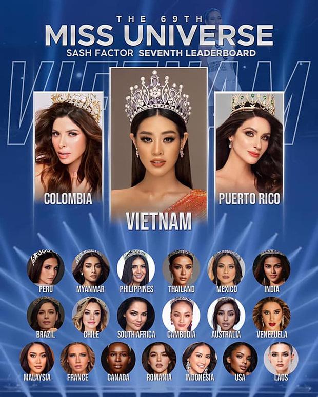 Khánh Vân được dự đoán đăng quang Miss Universe 2020, vượt cả thành tích huyền thoại của HHen Niê - Ảnh 2.