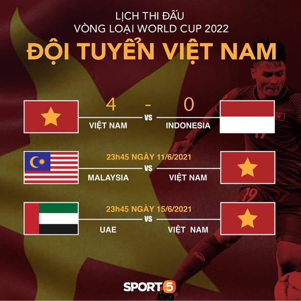 Xuân Trường bật mí chiến thuật của tuyển Việt Nam trước trận gặp Malaysia - Ảnh 2.