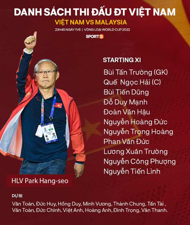 5 sự thay đổi bất ngờ trong đội hình ra sân trận Việt Nam đấu Malaysia: Văn Hậu trở lại - Ảnh 2.