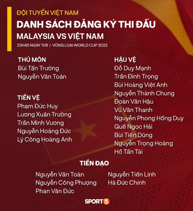 CĐV Malaysia tuyên bố sẽ thắng Việt Nam 7-0, thế còn CĐV nước mình ơi, các bạn dự đoán kết quả trận đấu ra sao nhỉ? - Ảnh 5.