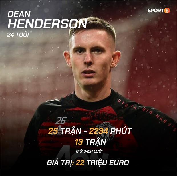 Đội hình 10 cầu thủ vừa giàu vừa mlem mlem nhất Euro 2020 - Ảnh 8.