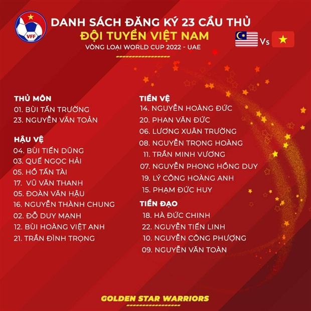 Sức nóng quá lớn, trận đấu Việt Nam - Malaysia hút lượng người xem cao không tưởng, ăn đứt trận gặp Indonesia - Ảnh 5.