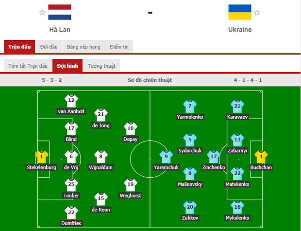 Hà Lan thắng hú hồn sau màn rượt đuổi mãn nhãn với 5 bàn thắng trong hiệp 2 - Ảnh 1.