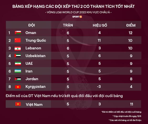 Đội tuyển UAE quyết tử trong trận đấu với đội tuyển Việt Nam - Ảnh 6.