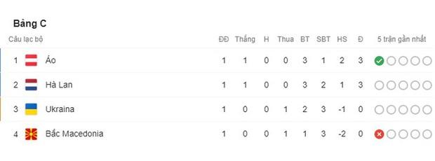 Hà Lan thắng hú hồn sau màn rượt đuổi mãn nhãn với 5 bàn thắng trong hiệp 2 - Ảnh 10.