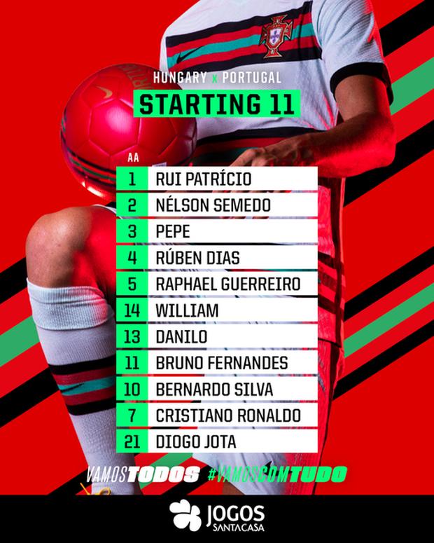 Bồ Đào Nha 3-0 Hungary: Ronaldo đi vào lịch sử với cú đúp - Ảnh 21.