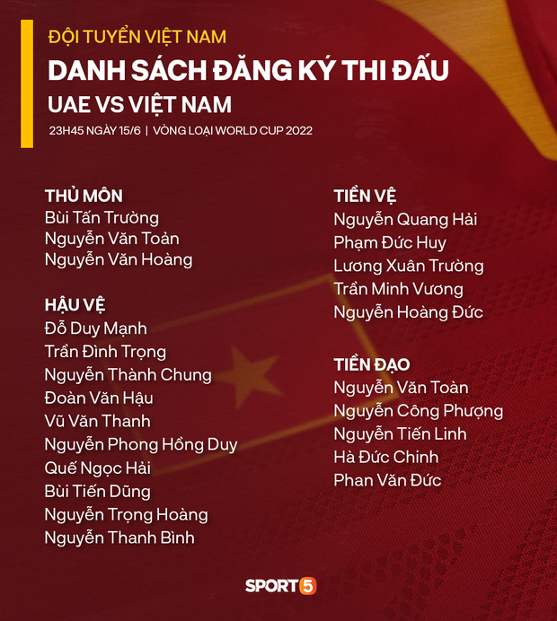 Danh sách 23 cầu thủ đội tuyển Việt Nam đấu UAE ngày 15/6 - Ảnh 2.