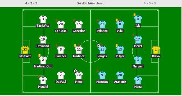Argentina bất lực để Chile cầm hòa trong ngày Messi lập siêu phẩm đá phạt - Ảnh 1.