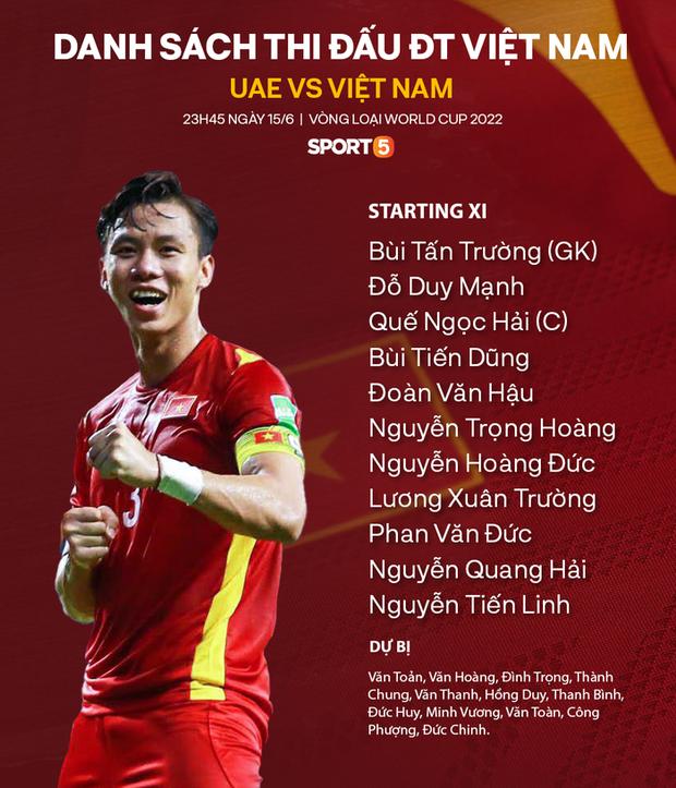 Ngay lúc này: Hơn 40.000 người bị lừa xem trận đấu Việt Nam - UAE từ hai năm trước - Ảnh 5.