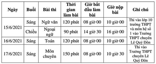 Đà Nẵng chính thức thi vào lớp 10, hơn 16.000 người được xét nghiệm COVID-19 - Ảnh 10.