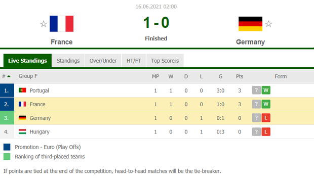 Trai đẹp Hummels phản lưới, Đức gục ngã ngay trên sân nhà trước Pháp - Ảnh 2.