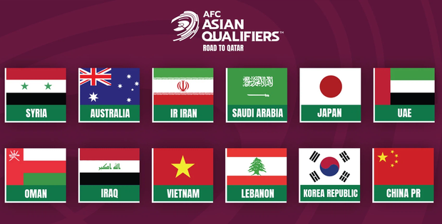 Trực tiếp từ UAE: Tuyển Việt Nam trở về nước, Bộ Y tế đồng ý đề xuất thời gian cách ly 7 ngày với các thành viên đội tuyển - Ảnh 2.