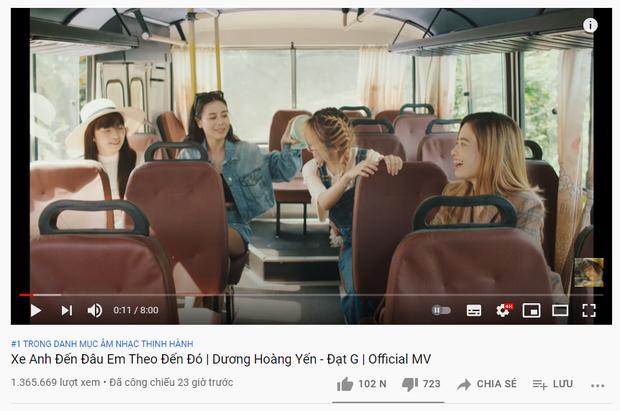 Góc đáng tiếc: Nếu không có loạt clip bóng đá của Đội tuyển Việt Nam, nữ nghệ sĩ Vpop này đã có MV top 1 trending đầu tiên! - Ảnh 3.