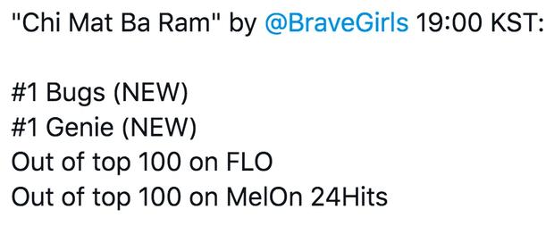 Nhóm nữ 10 năm comeback sau khi hồi sinh: Lập tức chặn đứng aespa và BTS với MV quẩy tung mùa hè - Ảnh 6.