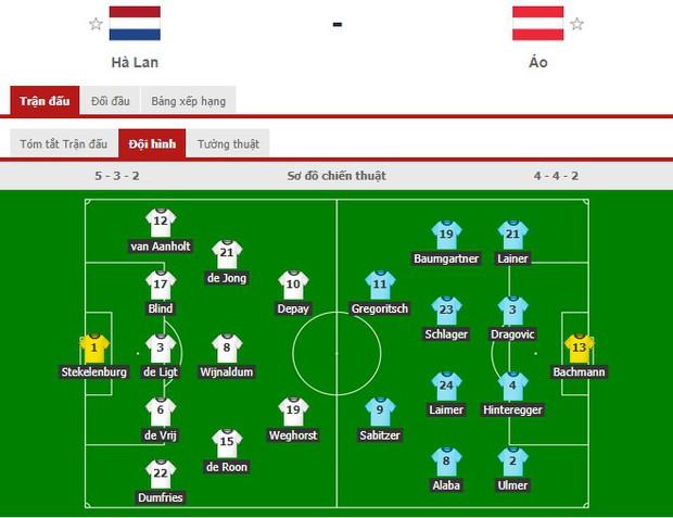 Thắng áp đảo tuyển Áo, Hà Lan chính thức bước tiếp vào vòng knock-out Euro - Ảnh 1.