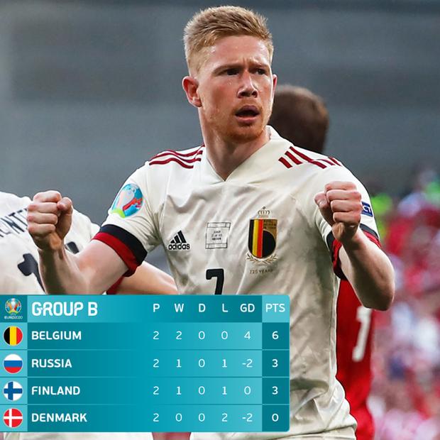 Nguyên nhân cảm động đằng sau màn tri ân Eriksen kỳ lạ của cầu thủ Đan Mạch trong trận gặp Bỉ tại Euro 2020 - Ảnh 5.