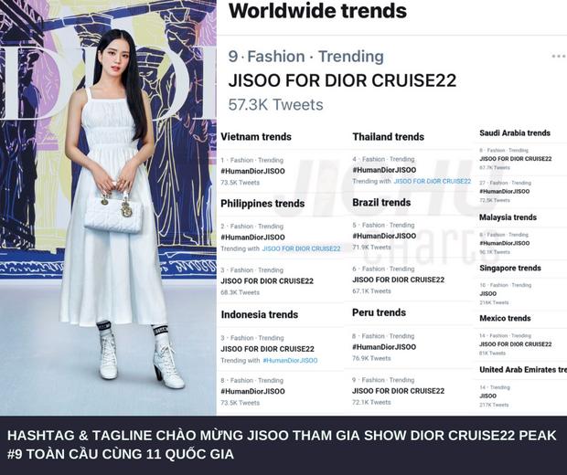 Jisoo (BLACKPINK) cán mốc 42 triệu follower, đánh chiếm top trending khắp thế giới - Ảnh 1.