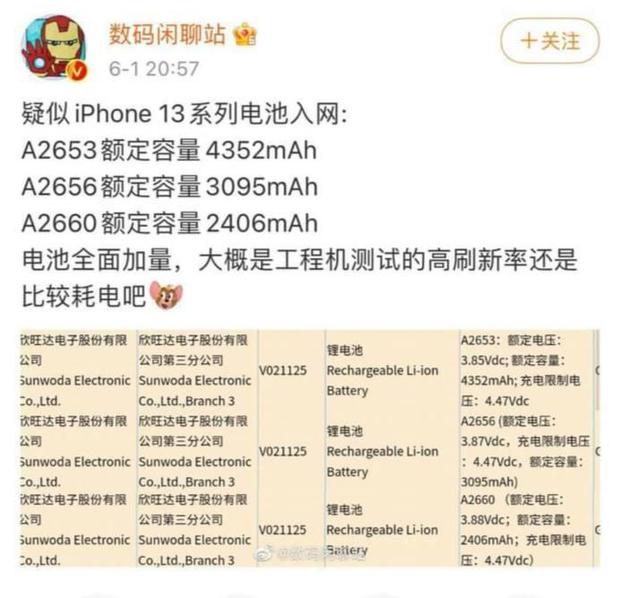 iPhone 13 rò rỉ thêm thông tin khiến cộng đồng iFan háo hức vì con số quá khủng - Ảnh 1.