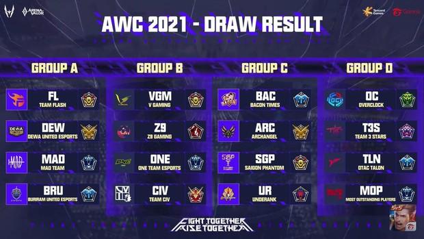 AWC 2021: Team Flash rơi vào bảng tử thần khi phải đối đầu cả MAD Team lẫn Buriram United, ProE lập tức đòi đi ngủ không đánh - Ảnh 2.