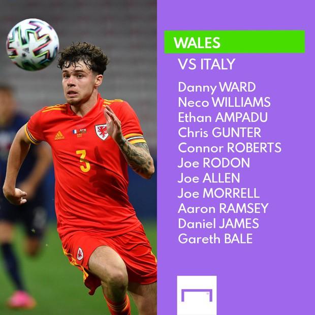 Italy 1-0 Xứ Wales: Dàn trai đẹp nước Ý toàn thắng tại vòng bảng Euro 2020 - Ảnh 31.